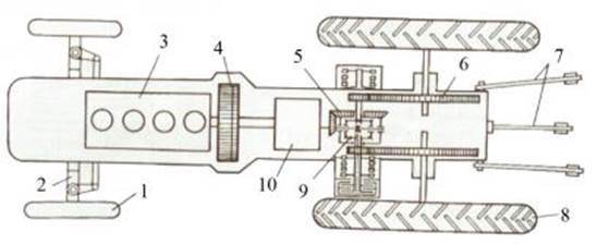 Схема трансмиссии колесного трактора 327