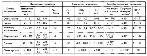 Индекс концентрации пример расчета