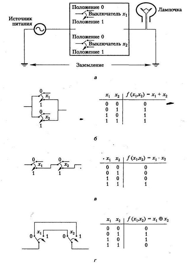Схемы включения электрической