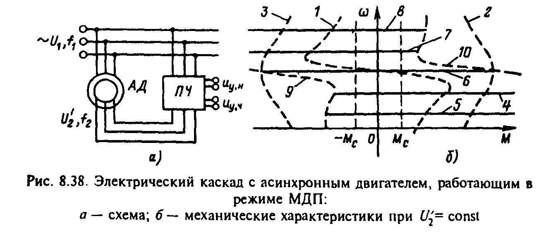 Каскадные электрические схемы