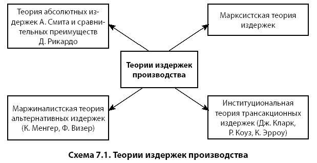 цвет понятие и классификация издержек производства кратко коды стран обычно