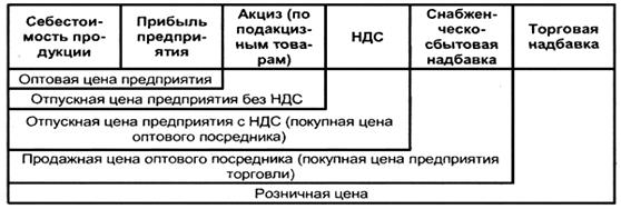 приказ о наценке на товар образец - фото 10