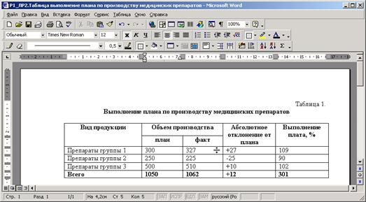 Как сделать таблицу в редакторе