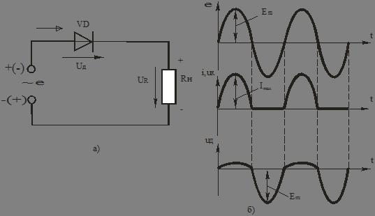 Расчет диодов в схеме