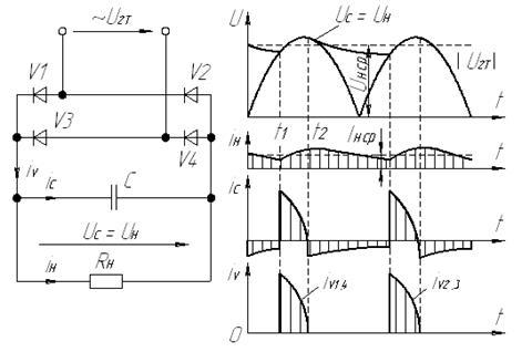 Мостовой выпрямитель схема замещения