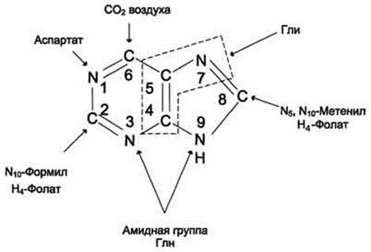 формулы и схемы в ворде.