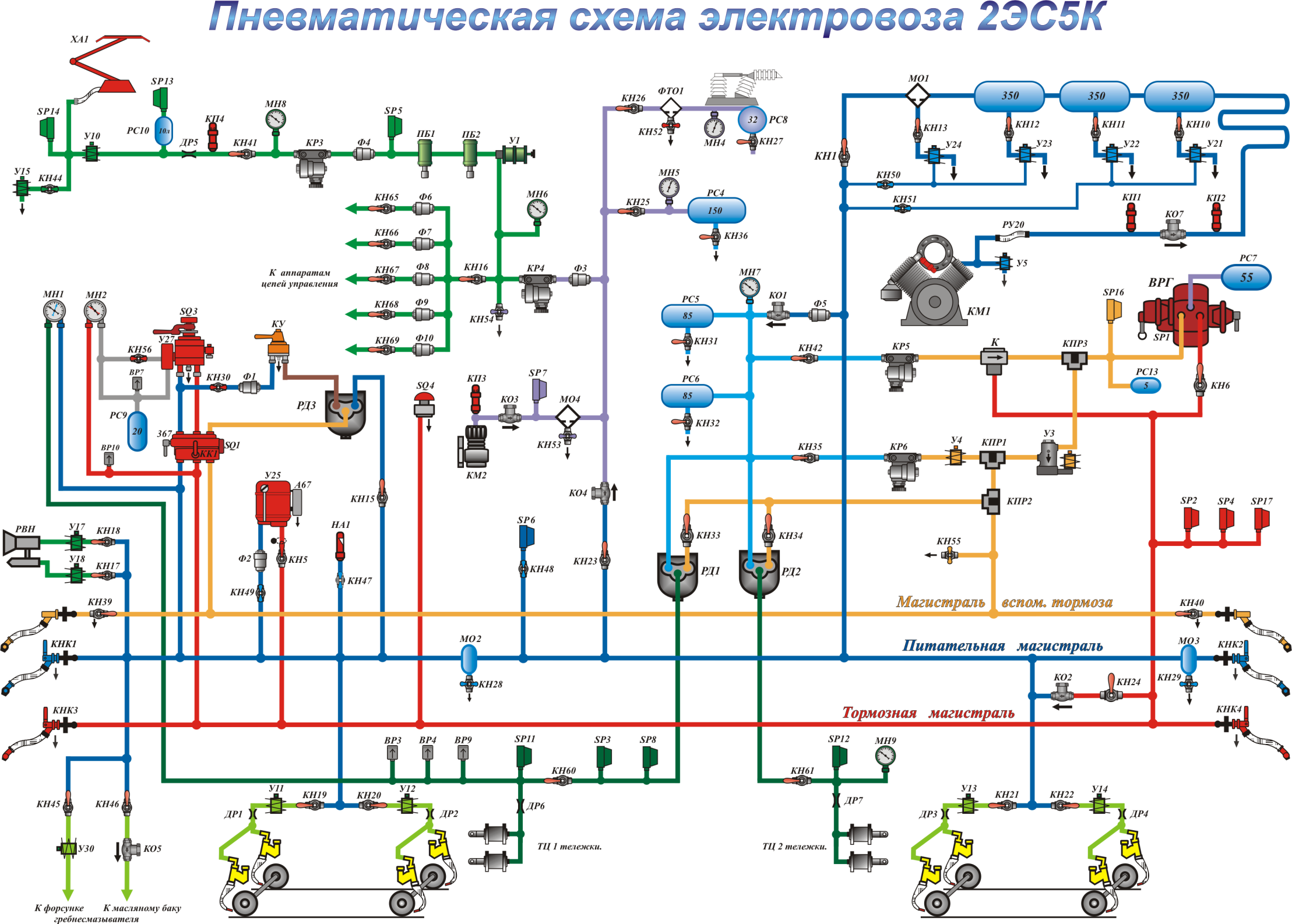 логические схемы электровоза 2эс5к
