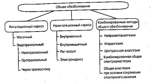 схема обезболивания промедолом