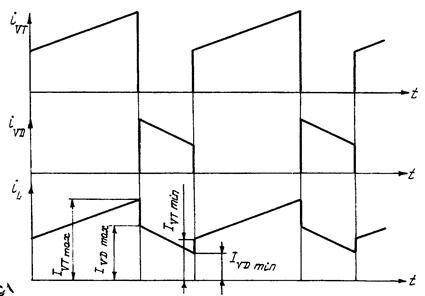 12 (для схемы на рис. 8, а).