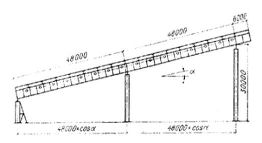 Галерей ленточных конвейеров сцепление фольксваген транспортер т5 купить