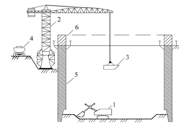 Рис. 5 Схема разработки грунта
