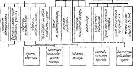 Правовая Форма Оао Ржд