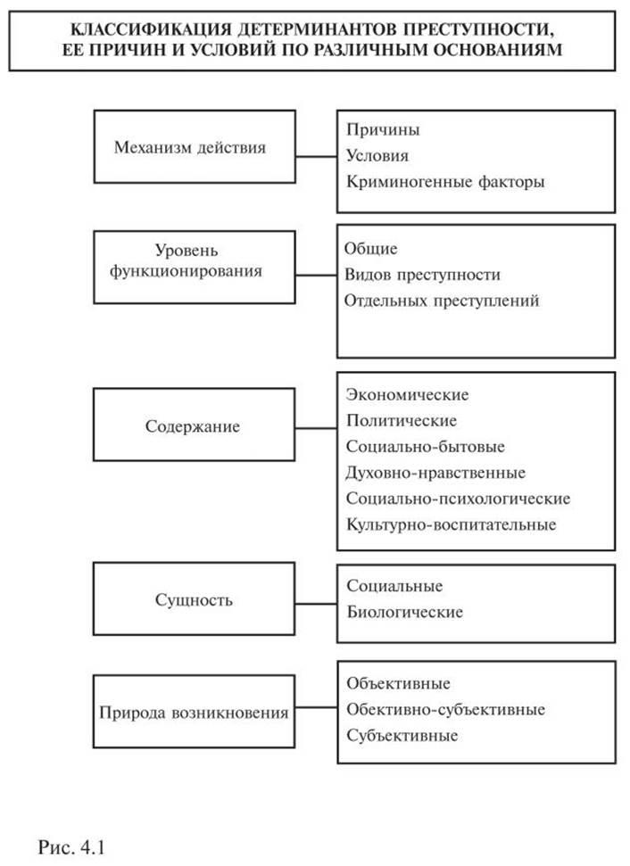 Москва медицинский полис росно