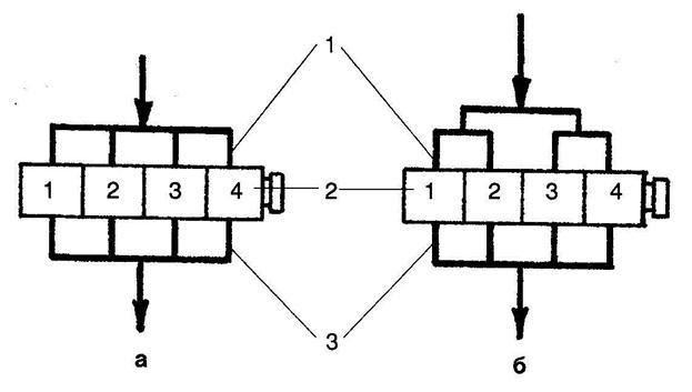 Схема впускного коллектора: а