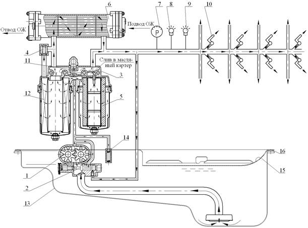 Теплообменник водомасляный узел программа для расчета теплообменников a