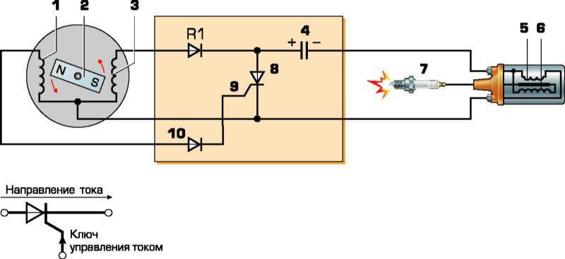 Упрощенная схема электронной