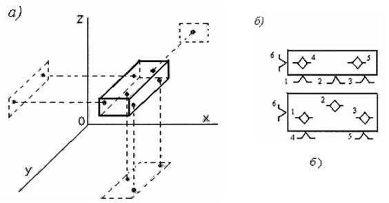 Схема базирования оси