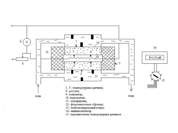 Схема рабочего участка