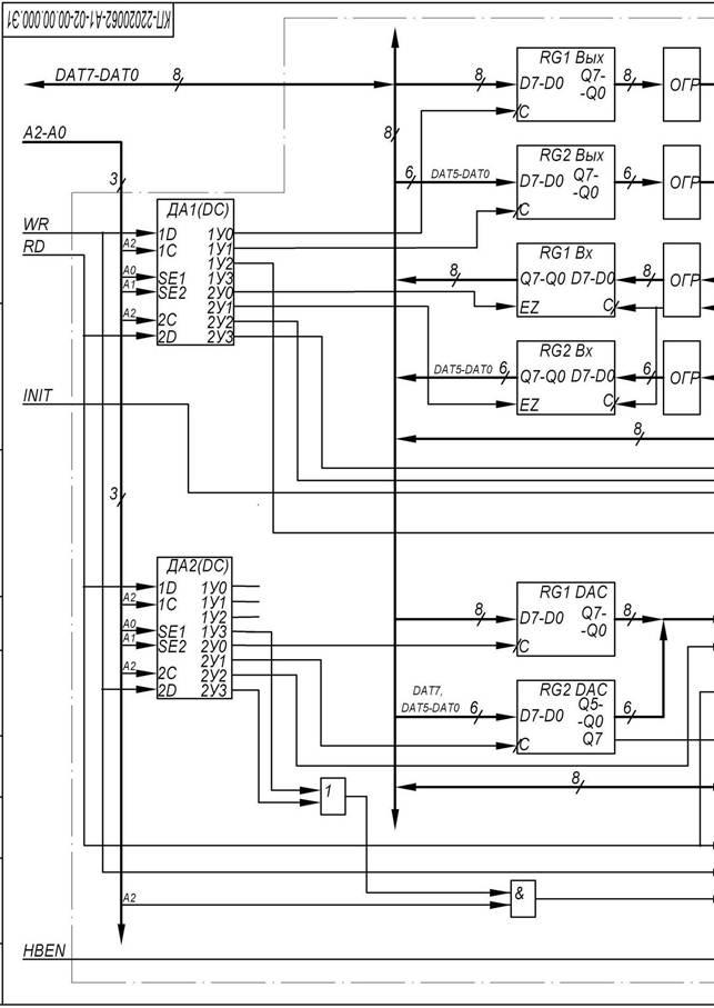 структурная схема модуля