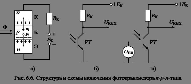 Фототранзистор включается в