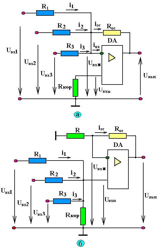 Сумматоры аналоговых сигналов