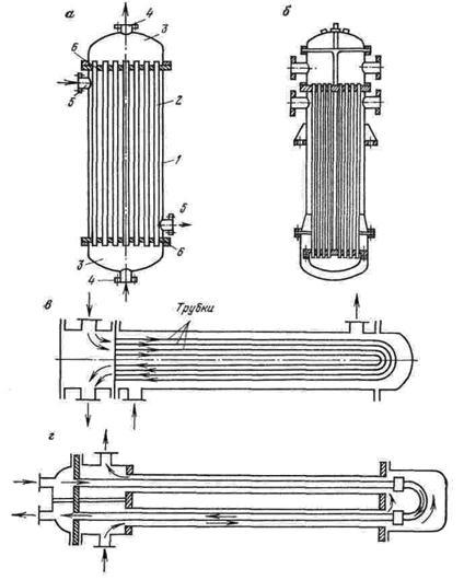 термоблок теплообменники пластинчатые