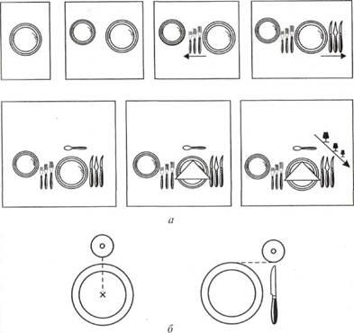 и схема сервировки стола