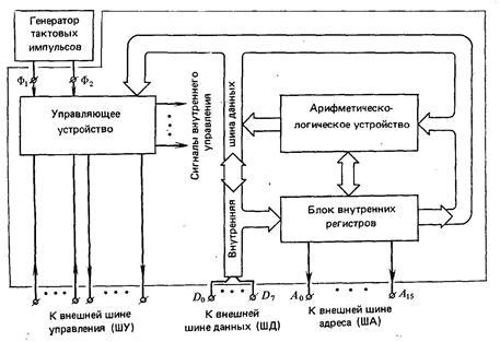 электронная схема для