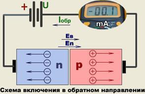 p-n-переход схема