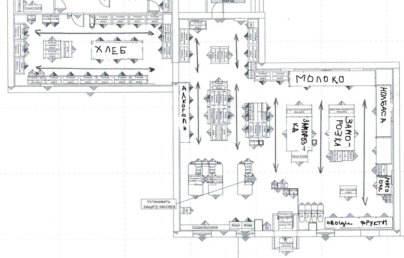 схема расстановки оборудования в торговом зале