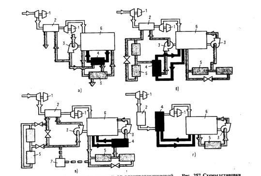 Схемы установки охладителей на