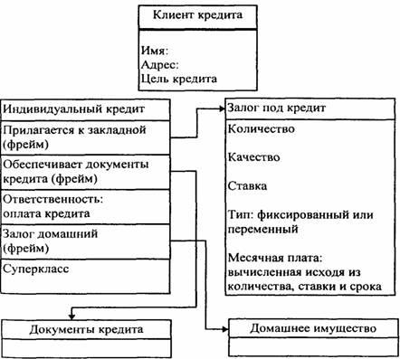 Списки Зарубежных Казино