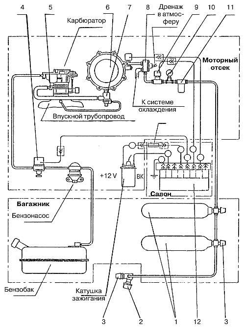 Газовое оборудование для автомобилей схема газового фильтра