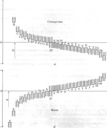 Схема расположения основных