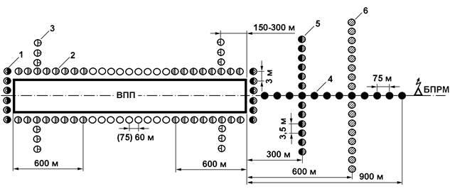 Схема огней М1 и М2