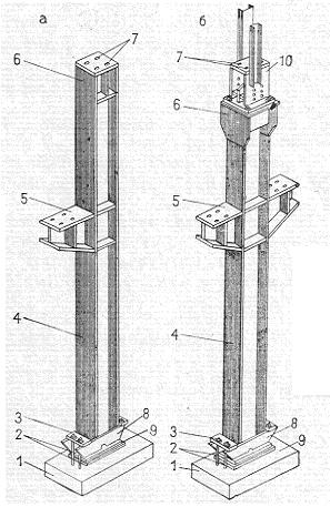 Как сделать металлические колонны