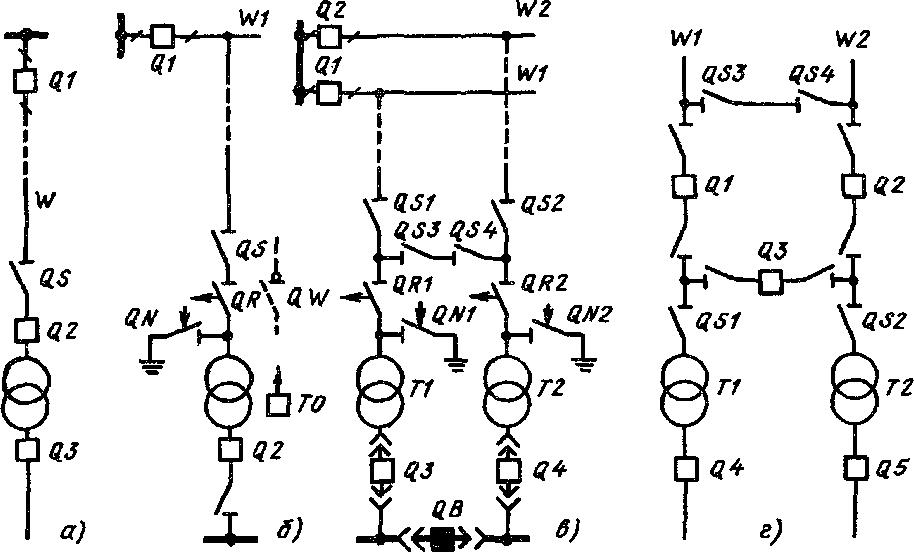 А) Упрощенные схемы РУ
