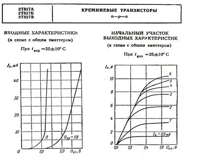 Биполярного транзистора