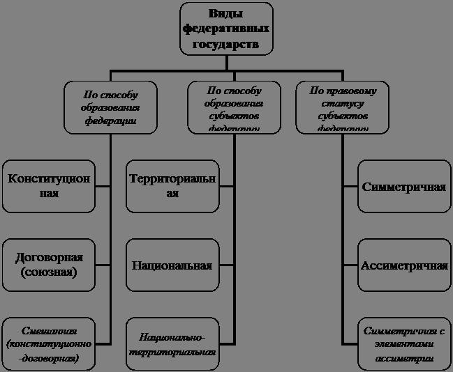 Схема 4.5