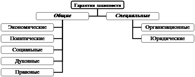 Схема 19.3