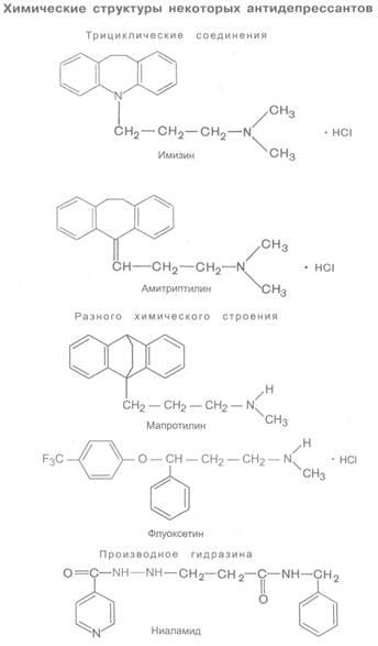 Амитриптилин относится к