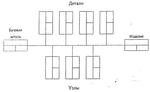 При составлении схемы общей
