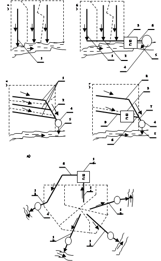 Схемы канализационных сетей