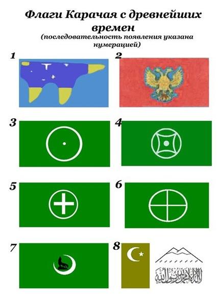 любой флаг карачаевцев картинки считает