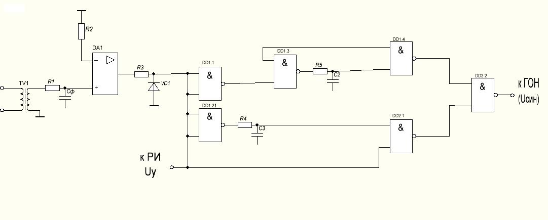 устройства синхронизации