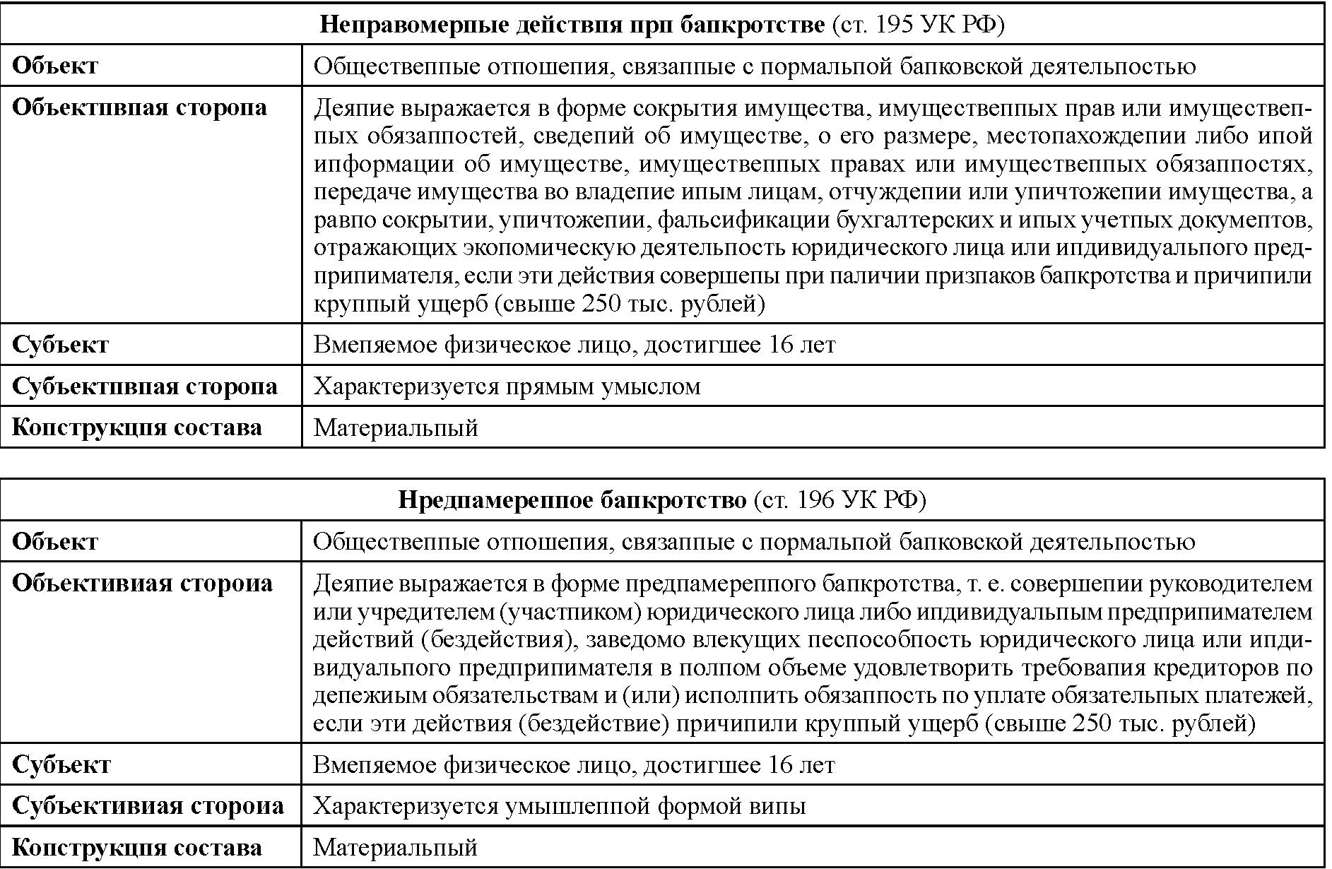 nasilstvennie-deystviya-seksualnogo-haraktera-st-132