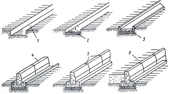 Схема установки бортового