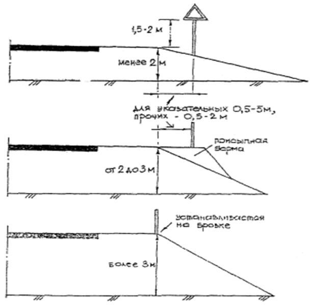 Схема установки дорожного знака фото 816