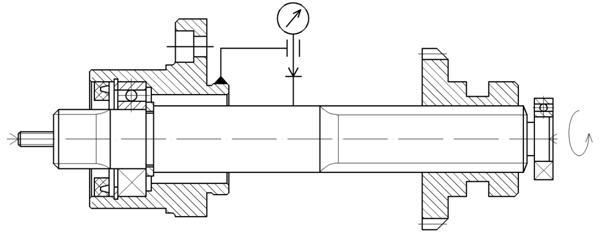 Схемы контроля для проверки