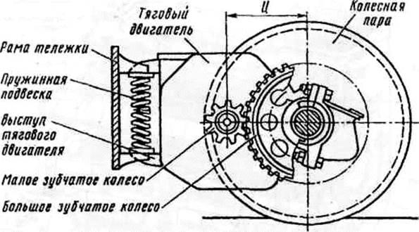 Схема колесно-моторного блока